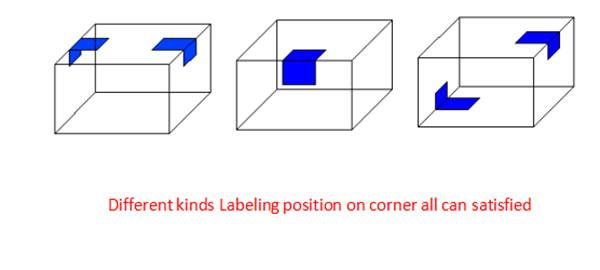 Automatic-Carton-Box-Corner-Labeling-Machine-Details