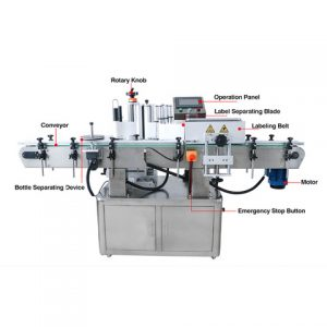 Box Carton Labeling Machine